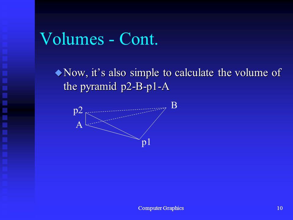 Computer Graphics10 Volumes - Cont.