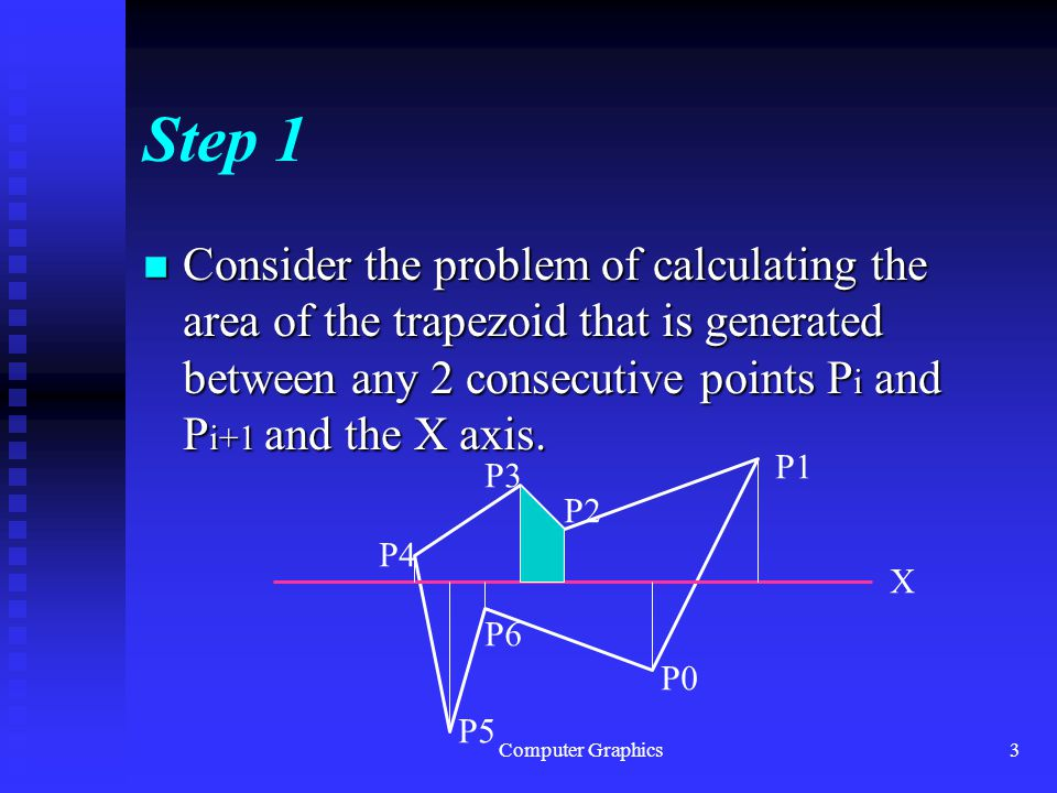 Computer Graphics3 Step 1 n Consider the problem of calculating the area of the trapezoid that is generated between any 2 consecutive points P i and P i+1 and the X axis.