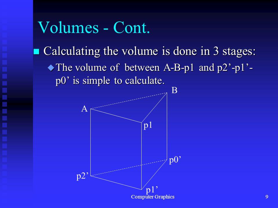 Computer Graphics9 Volumes - Cont.