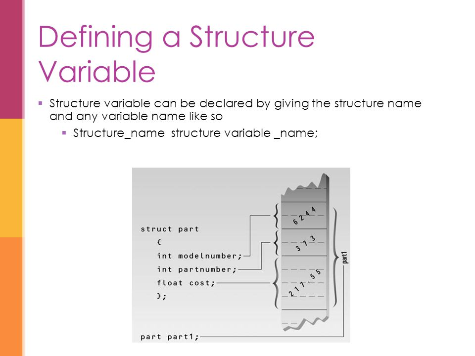 Defining a Structure Variable  Structure variable can be declared by giving the structure name and any variable name like so  Structure_name structure variable _name;