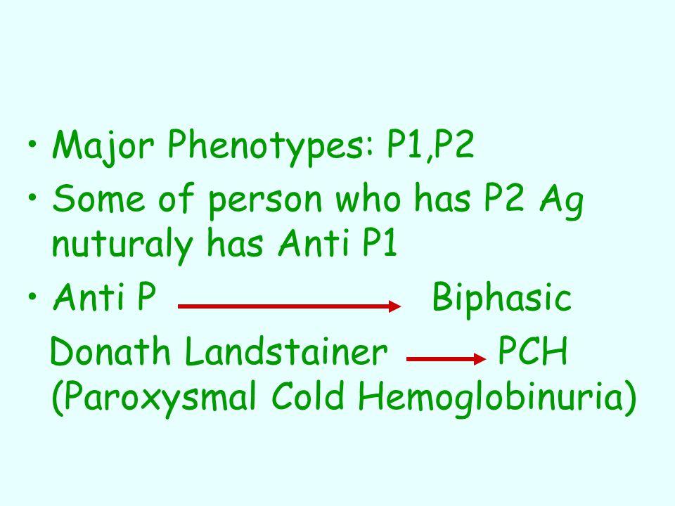 Ag Precipient of B19 Ag P,P k recipient of shiga toxin Anti TJ a Ab against of PP1P k
