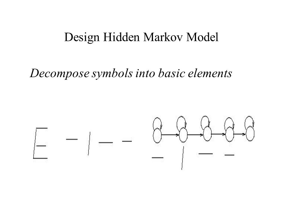 Design Hidden Markov Model Decompose symbols into basic elements