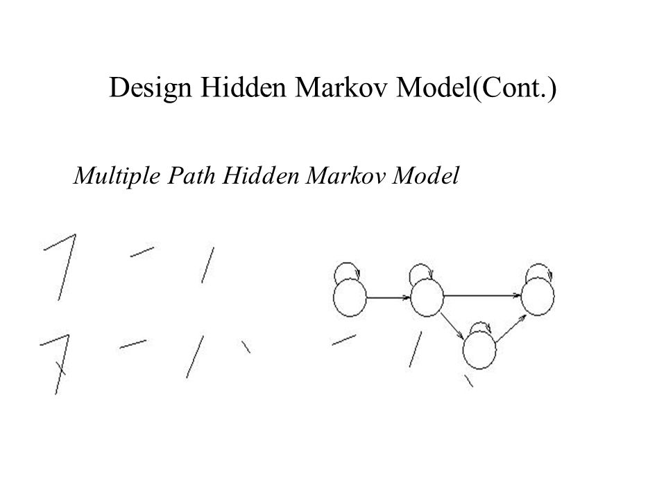 Design Hidden Markov Model(Cont.) Multiple Path Hidden Markov Model