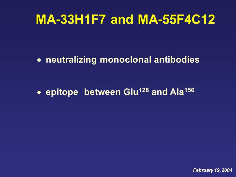 MA-33H1F7 and MA-55F4C12  neutralizing monoclonal antibodies  epitope between Glu 128 and Ala 156 February 19, 2004