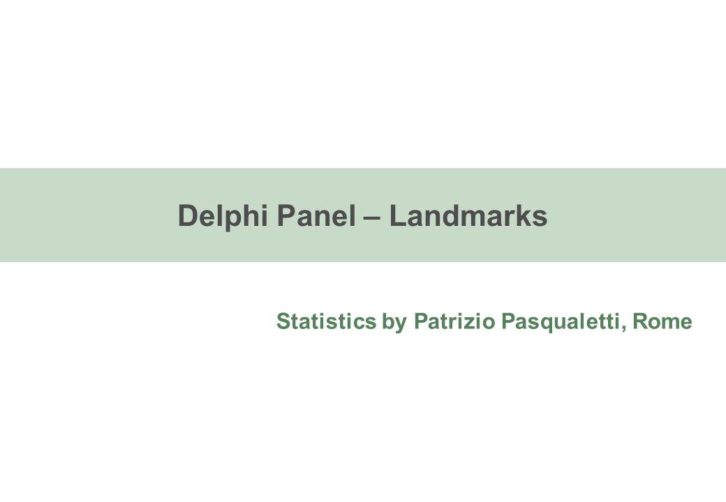 Delphi Panel – Landmarks Statistics by Patrizio Pasqualetti, Rome