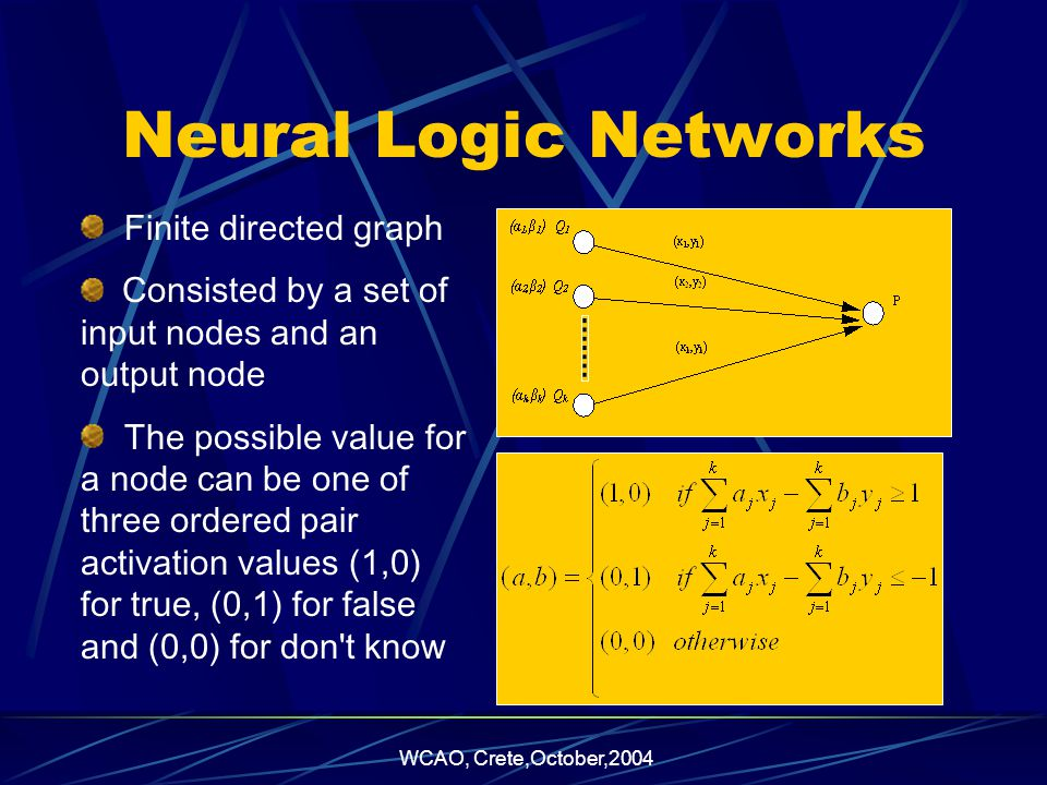 WCAO, Crete,October,2004 Neural Logic Networks Finite directed graph Consisted by a set of input nodes and an output node The possible value for a node can be one of three ordered pair activation values (1,0) for true, (0,1) for false and (0,0) for don t know