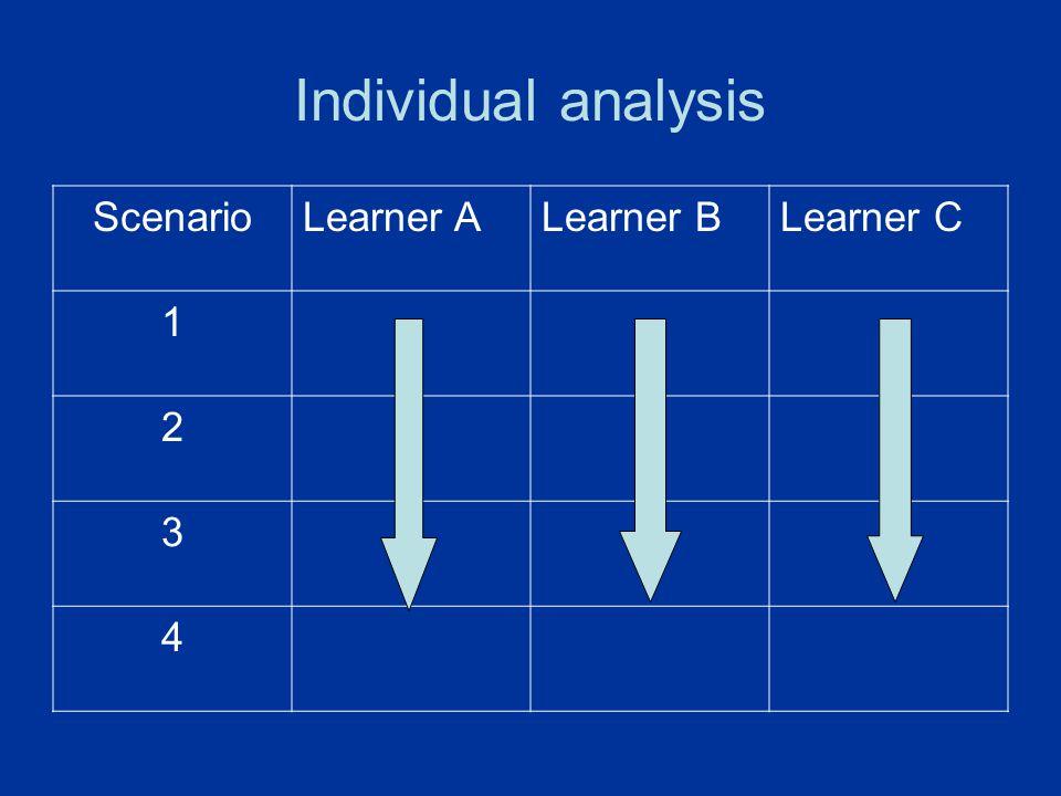 Individual analysis ScenarioLearner ALearner BLearner C 1 2 3 4
