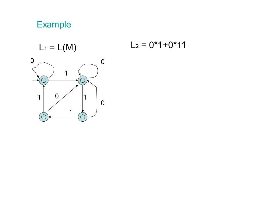 Example L 1 = L(M) 0 1 0 1 0 1 0 1 L 2 = 0*1+0*11