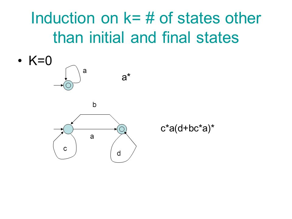 Induction on k= # of states other than initial and final states K=0 a a* b a c d c*a(d+bc*a)*