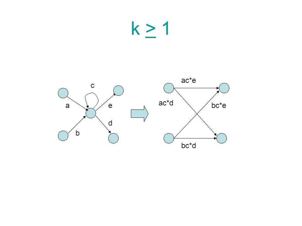 k > 1 c a b d e ac*e bc*d bc*e ac*d
