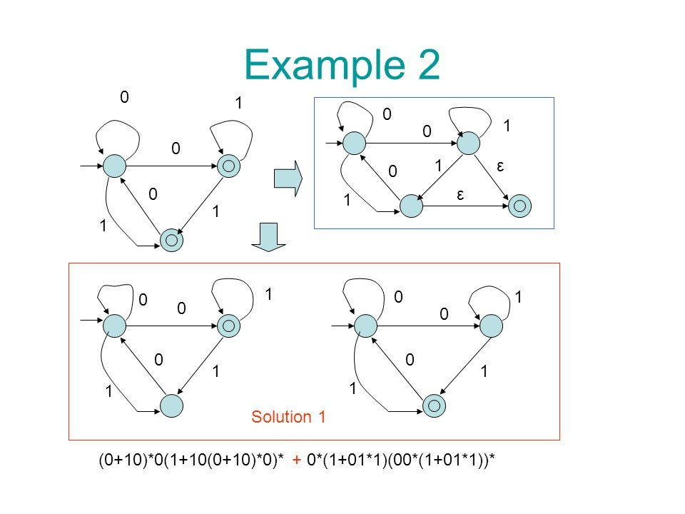 Example 2 0 1 0 1 0 1 0 1 0 1 0 1 0 0 1 0 1 1 0 1 0 0 1 1 ε ε (0+10)*0(1+10(0+10)*0)* + 0*(1+01*1)(00*(1+01*1))* Solution 1