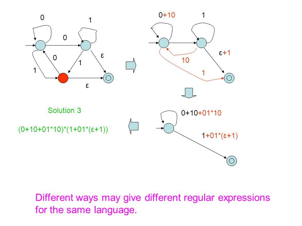 0 0 1 1 0 1 ε ε 0+10 (0+10+01*10)*(1+01*(ε+1)) Solution 3 1 ε+1 10 1 0+10+01*10 1+01*(ε+1) Different ways may give different regular expressions for the same language.