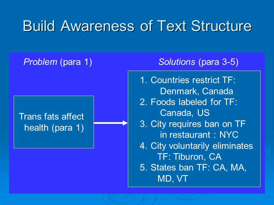 Build Awareness of Text Structure Trans fats affect health (para 1) Solutions (para 3-5)Problem (para 1) 1.Countries restrict TF: Denmark, Canada 2.Fo
