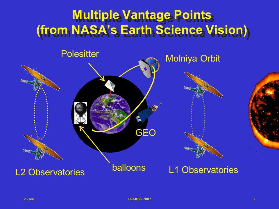 23 JunIGARSS 200213 EPIC Imager: 10 channels 8–km resolution at nadir
