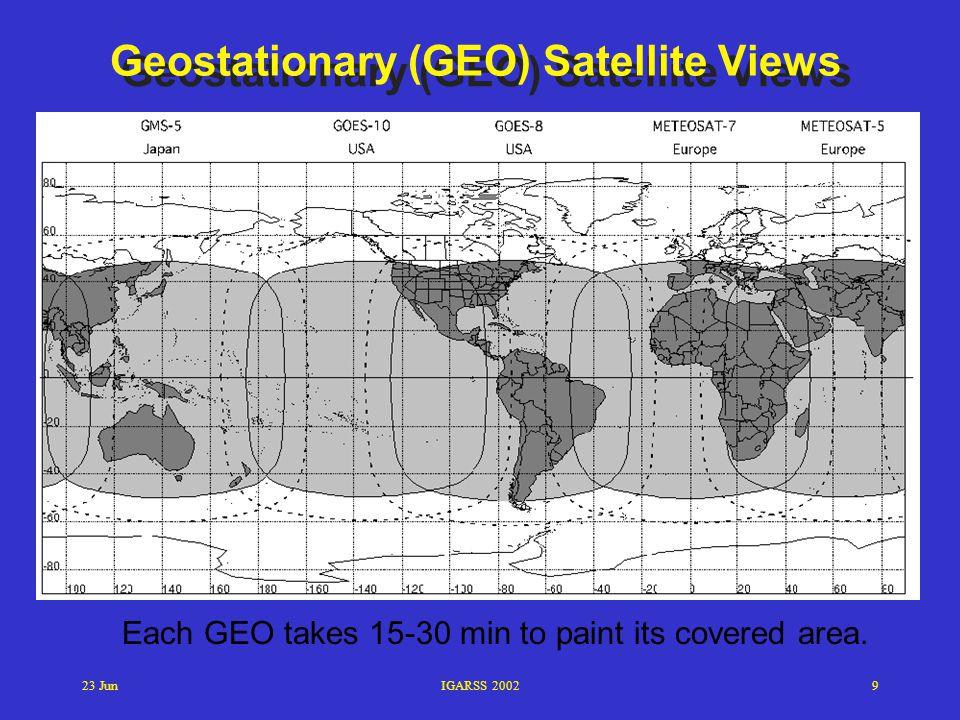23 JunIGARSS 200210 Spatio-Temporal Domain of a LEO Satellite vs.