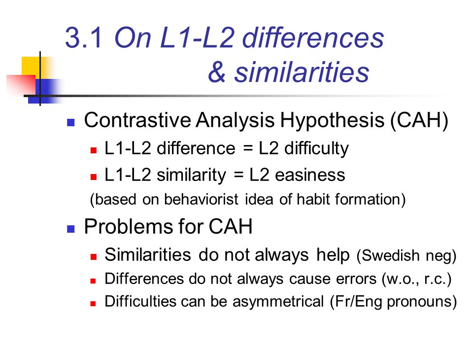 3.7 Avoidance Errors of omission.(cf.