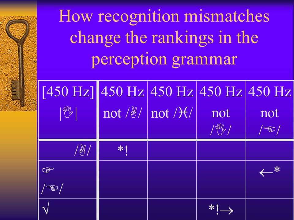 How recognition mismatches change the rankings in the perception grammar [450 Hz] | I | 450 Hz not / A / 450 Hz not / i / 450 Hz not / I / 450 Hz not / E / / A / *.