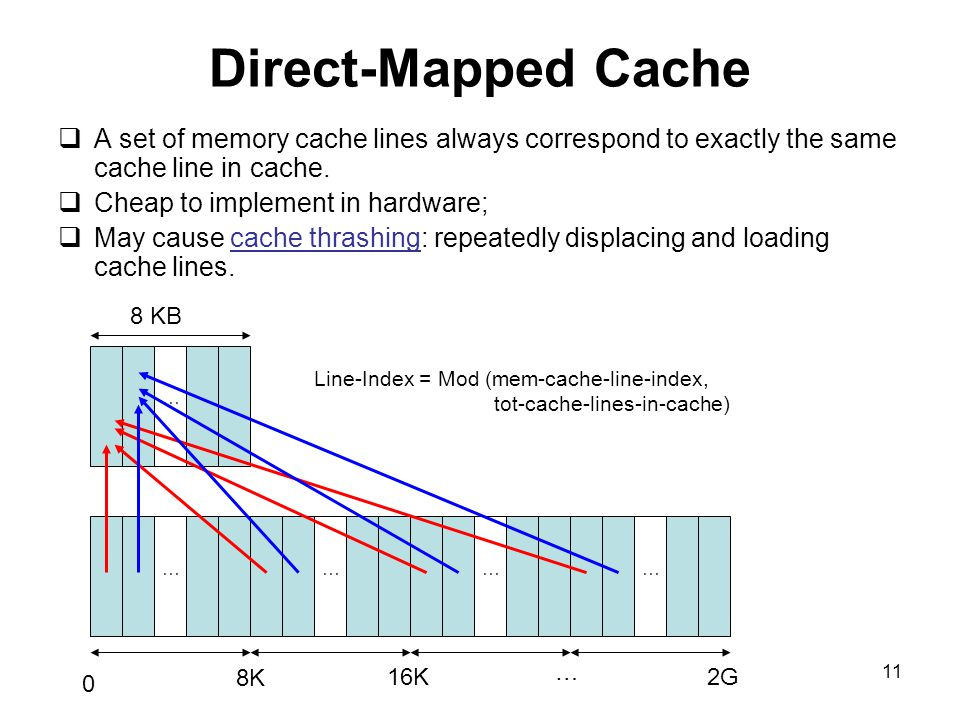 11 Direct-Mapped Cache  A set of memory cache lines always correspond to exactly the same cache line in cache.