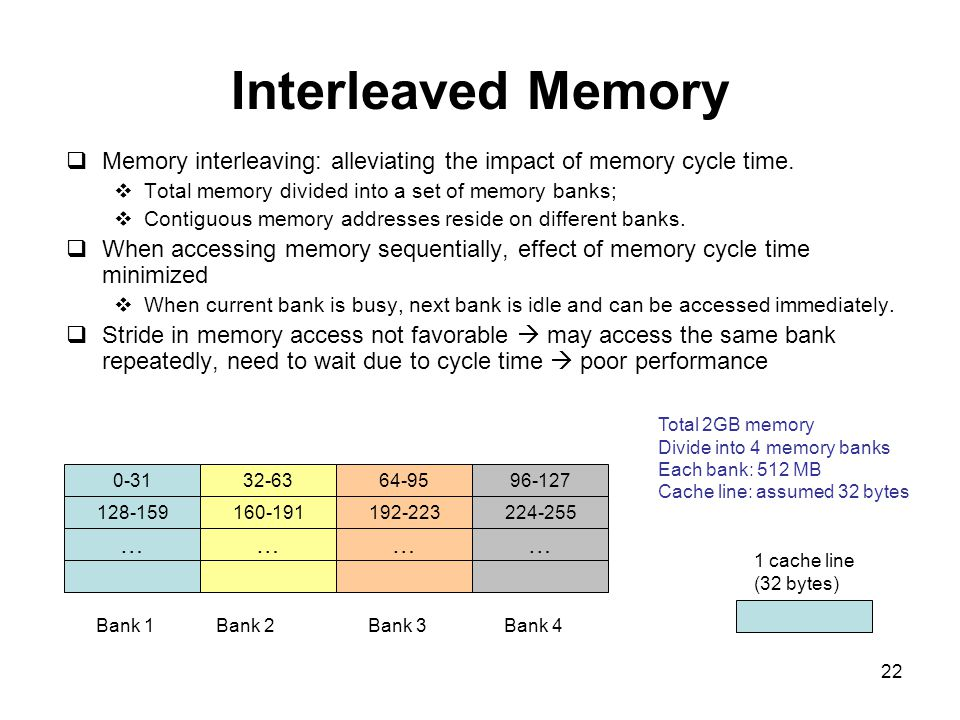 22 Interleaved Memory  Memory interleaving: alleviating the impact of memory cycle time.