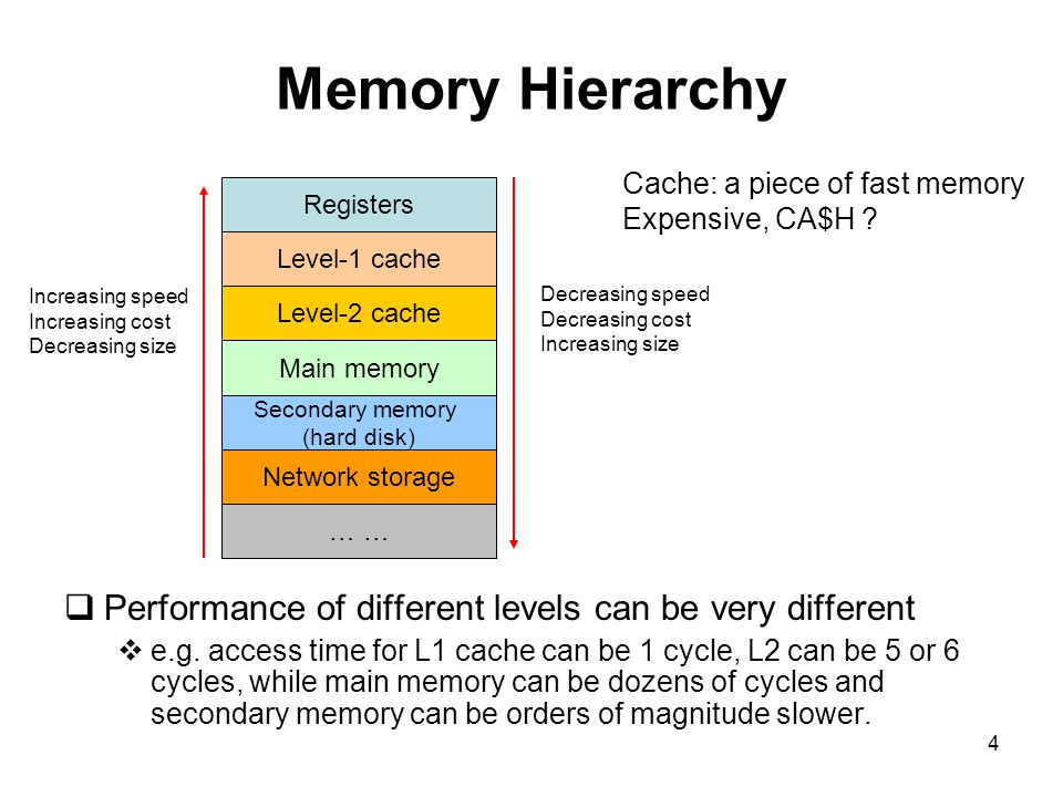 4 Memory Hierarchy  Performance of different levels can be very different  e.g.