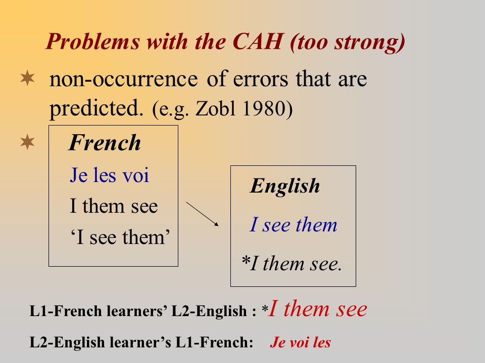 Problems with the CAH (too strong)  non-occurrence of errors that are predicted.
