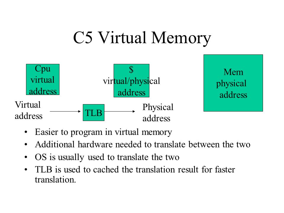 C5 VM CPI calculation for memory with VM CPI = CPI base + Penalty Penalty = TLB miss penalty cycle per instruction = TLB miss per instruction * penalty cycle per TLB miss = TLB access per instruction * TLB miss rate * penalty cycle per TLB miss TLB access per instruction is for both data and instruction access.