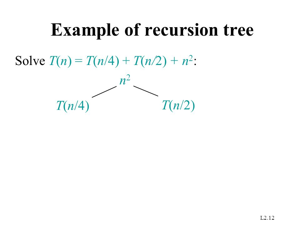 L2.12 Example of recursion tree T(n/4) T(n/2) n2n2 Solve T(n) = T(n/4) + T(n/2) + n 2 :
