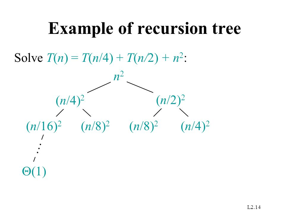 L2.14 Example of recursion tree (n/16) 2 (n/8) 2 (n/4) 2 (n/2) 2  (1) … Solve T(n) = T(n/4) + T(n/2) + n 2 : n2n2