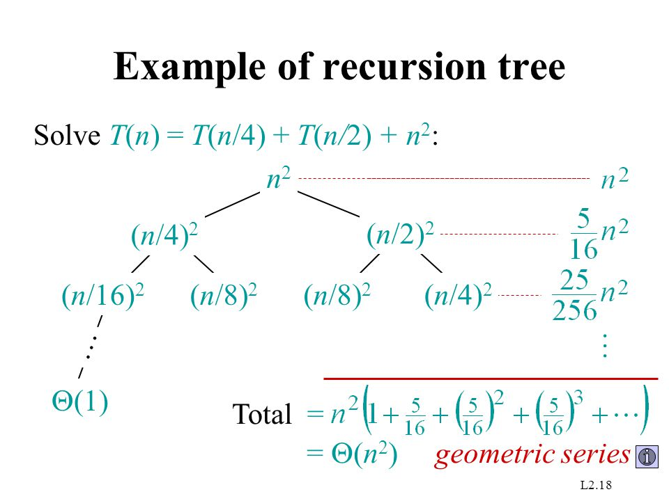 L2.18 Example of recursion tree Solve T(n) = T(n/4) + T(n/2) + n 2 : (n/16) 2 (n/8) 2 (n/4) 2  (1) … … Total = =  (n 2 ) n2n2 (n/2) 2 geometric series