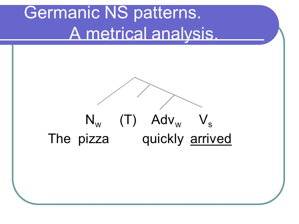 Germanic NS patterns. A metrical analysis. N w (T) Adv w V s The pizza quickly arrived