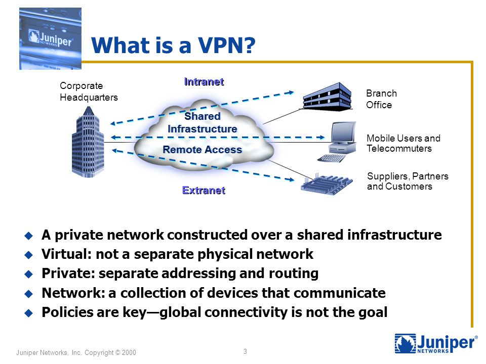 Juniper Networks, Inc. Copyright © 2000 3 What is a VPN.