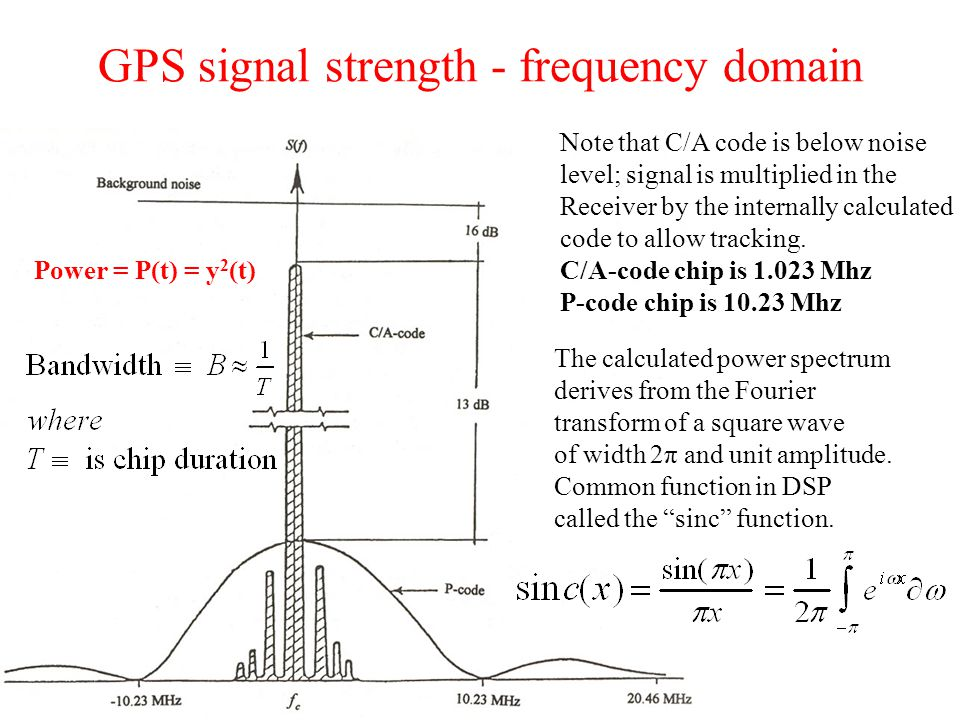 GPS signal strength - frequency domain Note that C/A code is below noise level; signal is multiplied in the Receiver by the internally calculated code to allow tracking.