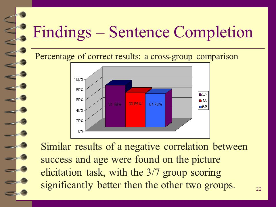 22 Findings – Sentence Completion Similar results of a negative correlation between success and age were found on the picture elicitation task, with the 3/7 group scoring significantly better then the other two groups.