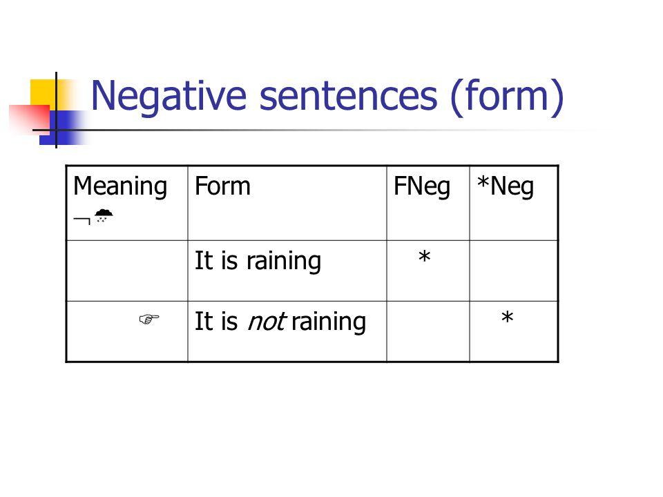 Negative sentences (form) Meaning   FormFNeg*Neg It is raining *  It is not raining *