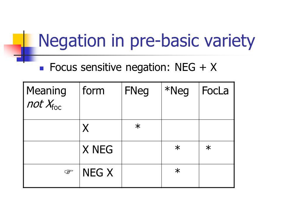Negation in pre-basic variety Focus sensitive negation: NEG + X Meaning not X foc formFNeg*NegFocLa X * X NEG * *  NEG X *