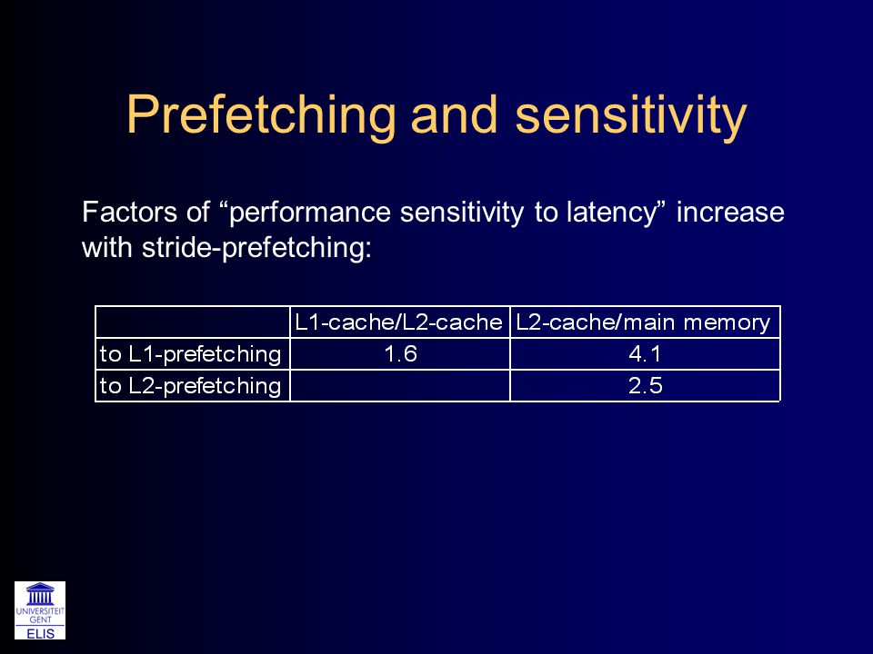 Prefetching and sensitivity Factors of performance sensitivity to latency increase with stride-prefetching: