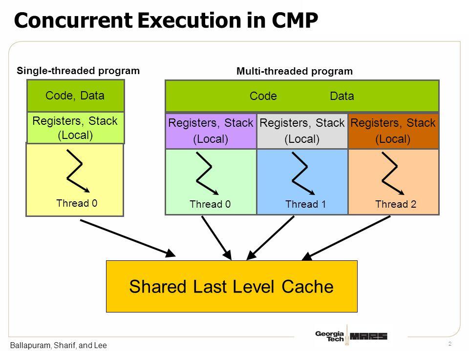 Ballapuram, Sharif, and Lee 3 Self-Modifying Code (SMC) Snoop IL1 Core 0 IL1DL1 Core 1 IL1DL1 Core 2 IL1DL1 Core 3 IL1DL1 SMC snoop