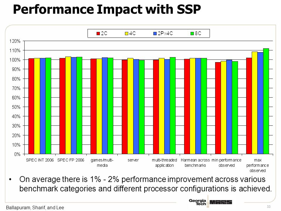 Ballapuram, Sharif, and Lee 33 Performance Impact with SSP On average there is 1% - 2% performance improvement across various benchmark categories and different processor configurations is achieved.