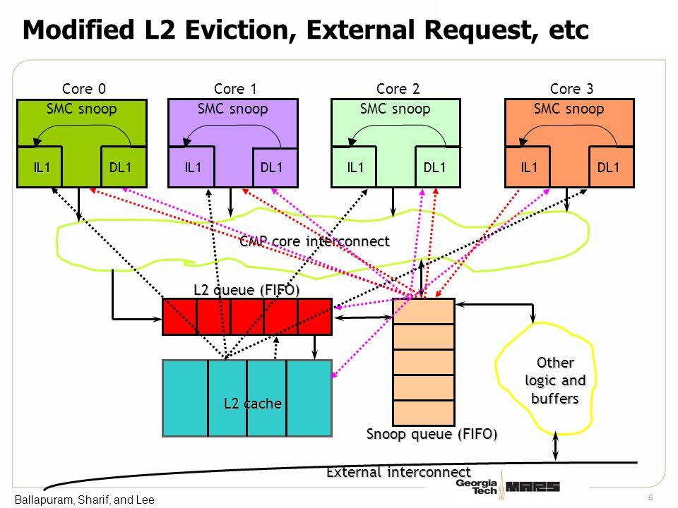 Ballapuram, Sharif, and Lee 7 Modified L2 Eviction, External Request, etc L2 queue (FIFO) L2 cache Snoop queue (FIFO) Other logic and buffers External interconnect CMP core interconnect Core 0 IL1DL1 SMC snoop Core 1 IL1DL1 SMC snoop Core 2 IL1DL1 SMC snoop Core 3 IL1DL1 SMC snoop As # of cores increases Power  Performance 