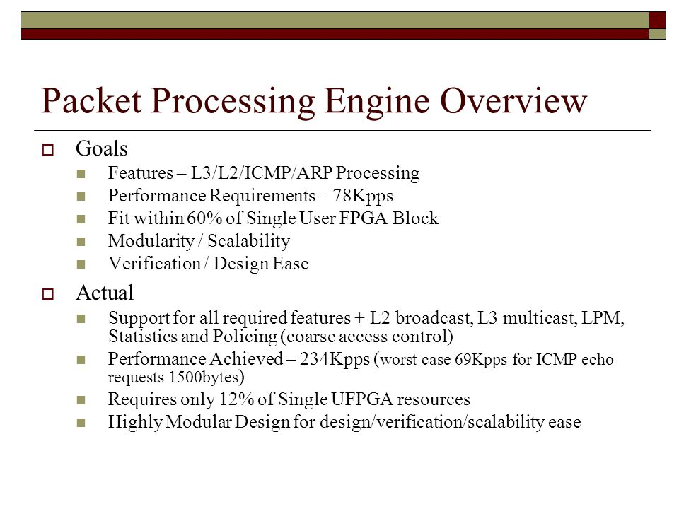 Packet Processing Engine Overview  Goals Features – L3/L2/ICMP/ARP Processing Performance Requirements – 78Kpps Fit within 60% of Single User FPGA Block Modularity / Scalability Verification / Design Ease  Actual Support for all required features + L2 broadcast, L3 multicast, LPM, Statistics and Policing (coarse access control) Performance Achieved – 234Kpps ( worst case 69Kpps for ICMP echo requests 1500bytes ) Requires only 12% of Single UFPGA resources Highly Modular Design for design/verification/scalability ease