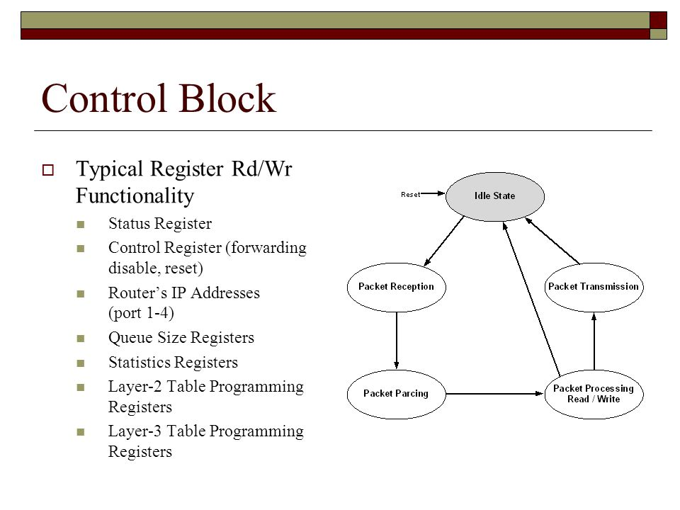 Control Block  Typical Register Rd/Wr Functionality Status Register Control Register (forwarding disable, reset) Router's IP Addresses (port 1-4) Queue Size Registers Statistics Registers Layer-2 Table Programming Registers Layer-3 Table Programming Registers