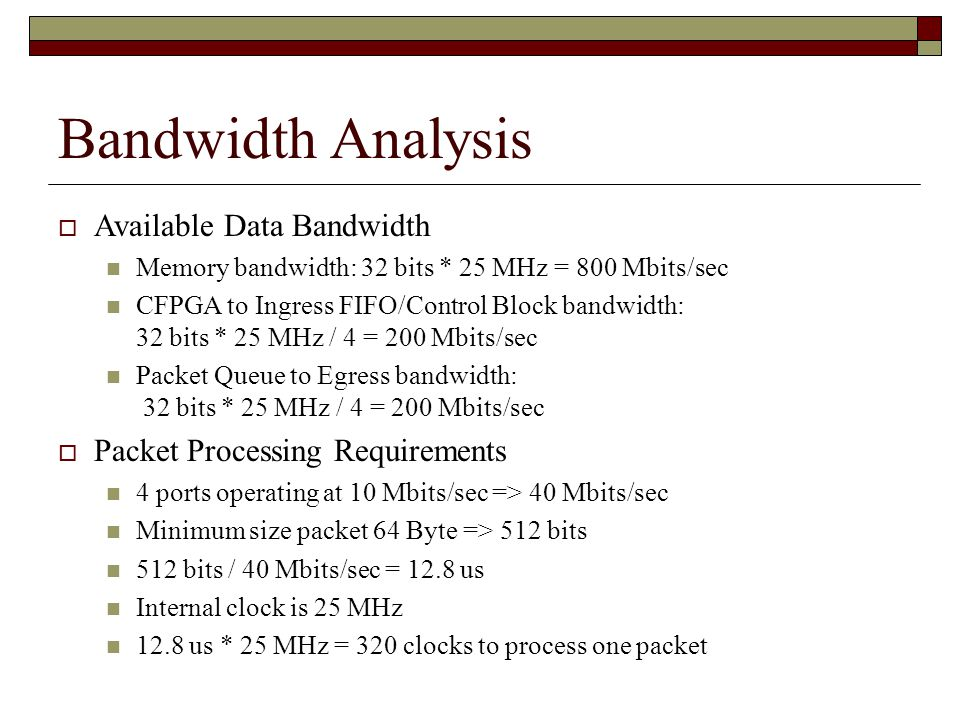  Available Data Bandwidth Memory bandwidth: 32 bits * 25 MHz = 800 Mbits/sec CFPGA to Ingress FIFO/Control Block bandwidth: 32 bits * 25 MHz / 4 = 200 Mbits/sec Packet Queue to Egress bandwidth: 32 bits * 25 MHz / 4 = 200 Mbits/sec  Packet Processing Requirements 4 ports operating at 10 Mbits/sec => 40 Mbits/sec Minimum size packet 64 Byte => 512 bits 512 bits / 40 Mbits/sec = 12.8 us Internal clock is 25 MHz 12.8 us * 25 MHz = 320 clocks to process one packet Bandwidth Analysis