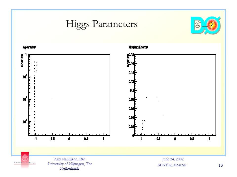 Axel Naumann, DØ University of Nijmegen, The Netherlands June 24, 2002 ACAT02, Moscow 13 Higgs Parameters