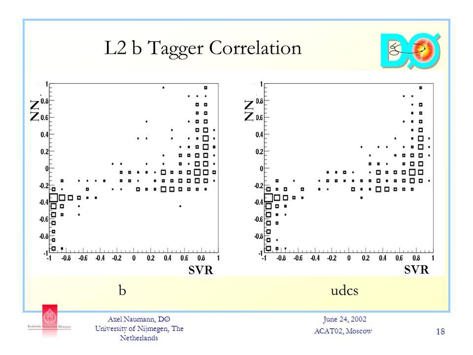 Axel Naumann, DØ University of Nijmegen, The Netherlands June 24, 2002 ACAT02, Moscow 18 L2 b Tagger Correlation budcs SVR NN