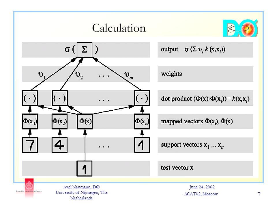 Axel Naumann, DØ University of Nijmegen, The Netherlands June 24, 2002 ACAT02, Moscow 7 Calculation