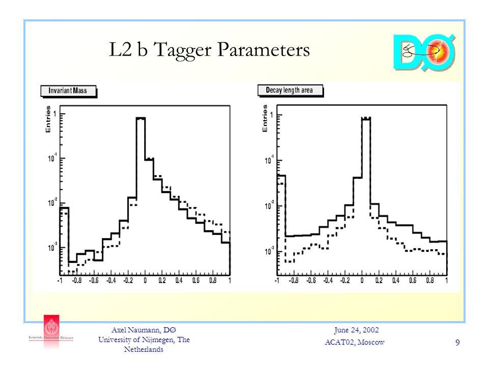 Axel Naumann, DØ University of Nijmegen, The Netherlands June 24, 2002 ACAT02, Moscow 9 L2 b Tagger Parameters