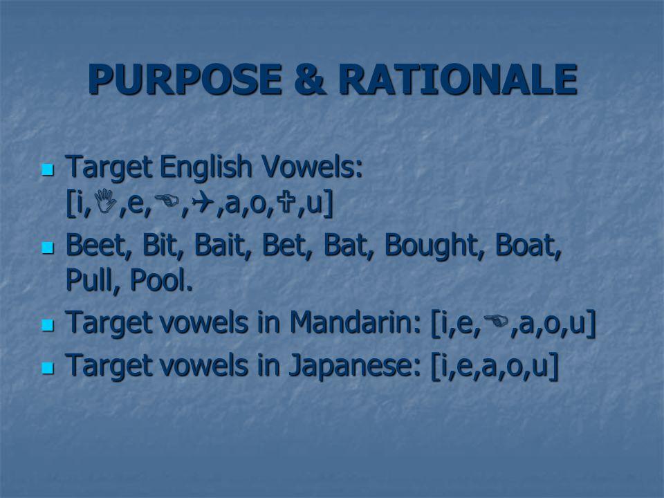 PARTICIPANTS & PROCEDURES 11 AE speakers, 21 Japanese speakers, & 24 Mandarin speakers.