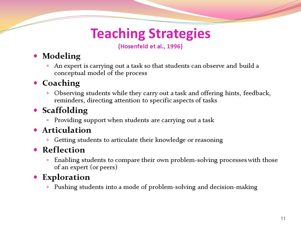 Teaching Strategies (Hosenfeld et al., 1996) Modeling An expert is carrying out a task so that students can observe and build a conceptual model of the process Coaching Observing students while they carry out a task and offering hints, feedback, reminders, directing attention to specific aspects of tasks Scaffolding Providing support when students are carrying out a task Articulation Getting students to articulate their knowledge or reasoning Reflection Enabling students to compare their own problem-solving processes with those of an expert (or peers) Exploration Pushing students into a mode of problem-solving and decision-making 11