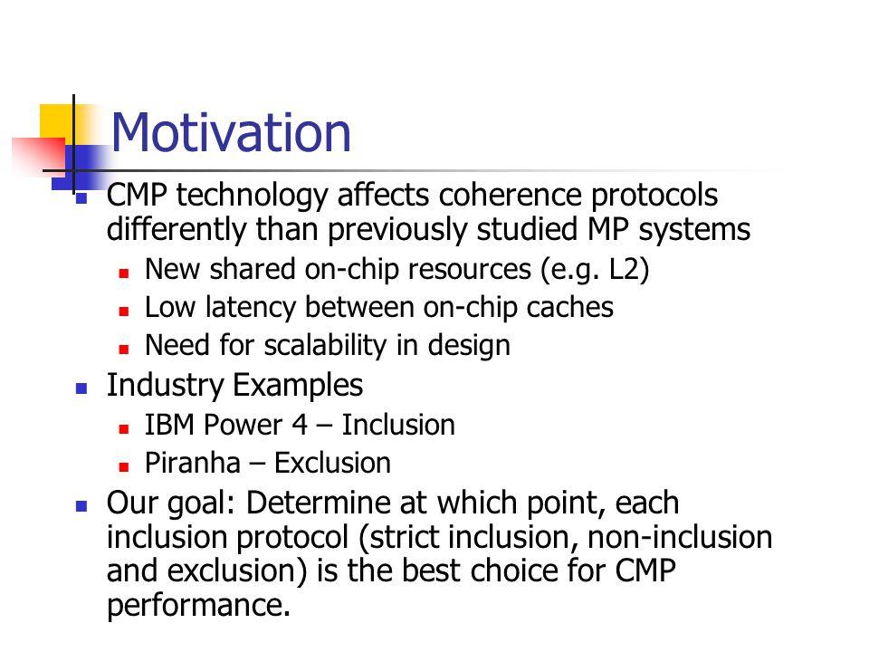 SMP vs CMP Opportunities L1 L2 L1 L2 L1 L2 L1 L2 L1 L2 L1 L2 VS