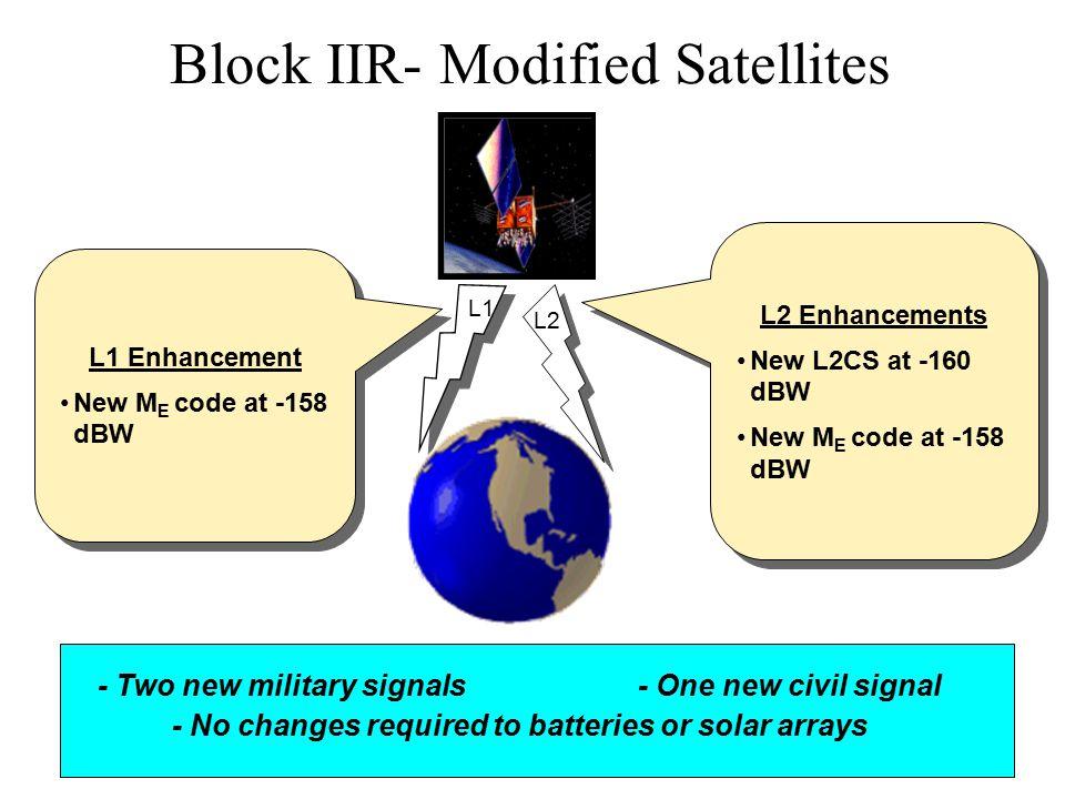 Block IIR- Modified Satellites L1 L2 L1 Enhancement New M E code at -158 dBW L1 Enhancement New M E code at -158 dBW - Two new military signals - One